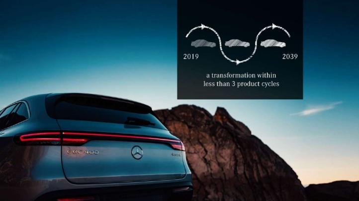 <p>The commitment has been dubbed the 'most ambitious' from a carmaker to date. Pictured: Mercedes-Benz's fully-electric SUV, theEQC</p>